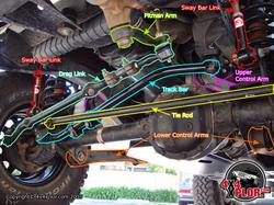 Jeep Suspension